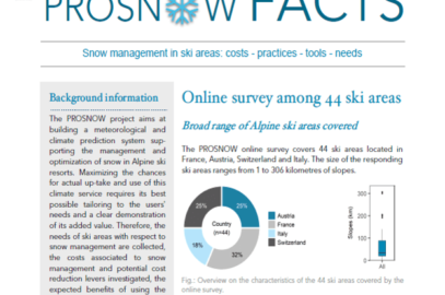 Survey among Alpine ski resorts reveals high interest in PROSNOW-like service